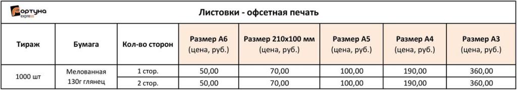 Прайс Фортуна-Экспресс 2019 листовки ОФСЕТ